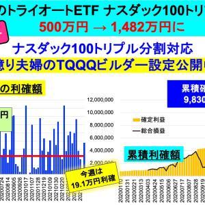 500万円→1,482万円<認定ビルダー>2億り夫婦のトライオートETF運用実績
