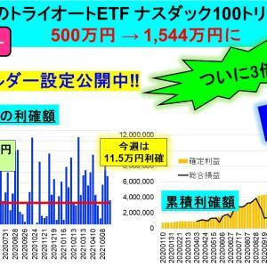 今週は利確11.5万円と控えめ<認定ビルダー>2億り夫婦トライオートETF運用実績