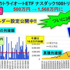 今週も好調+16.7万円<認定ビルダー>2億り夫婦トライオートETF運用実績
