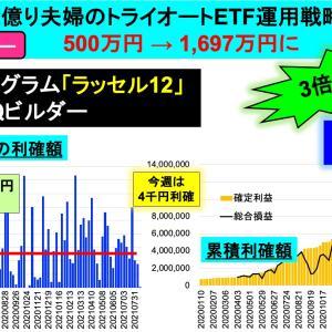 今週は+4千円<認定ビルダー>2億り夫婦トライオートETF運用戦略