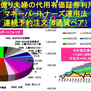 2021年8月版【代用FX】マネパ連続予約注文運用実績(代用有価証券)