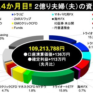 億り人4ヶ月目:2億り夫婦(夫)の資産公開2021年8月