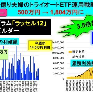 500→1800万円到達<認定ビルダー>2億り夫婦トライオートETF運用戦略