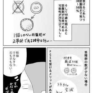妊活記録2人目(23〜25)