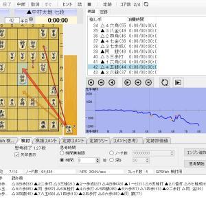 竜王戦2組昇級者決定戦 ~中村太地七段~