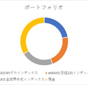 2020年9月・600万円インデックス購入