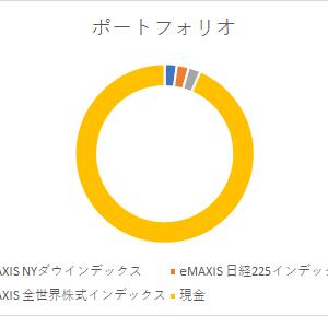2020年11月・300万円インデックス購入