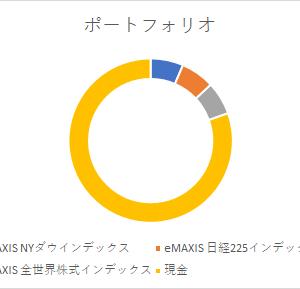 2021年1月・300万円インデックス定期購入