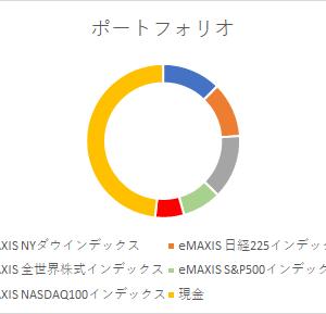 2021年5月運用状況 ~前月比 +34万円~
