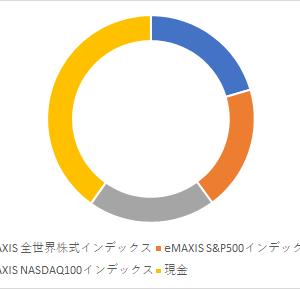2021年9月・600万円インデックス定期購入