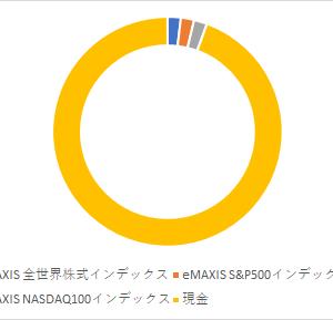 2021年10月・300万円インデックス定期購入