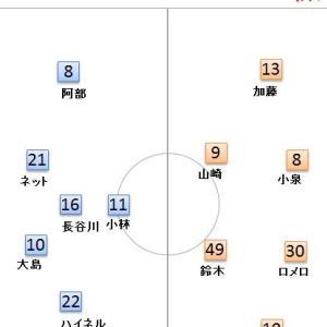 川崎フロンターレ VS アルビレックス新潟 -柔軟になった最終ラインからの仕掛け-