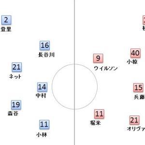 川崎フロンターレ VS ヴァンフォーレ甲府 -ボランチの攻撃とサイドバックの役割-