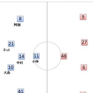 川崎フロンターレ VS コンサドーレ札幌 -増えた勝負パス-