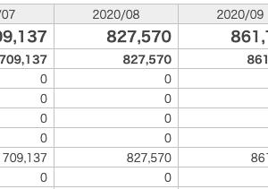 【つみたてNisa】投資信託の総資産が100万円超えた。おあすすめの設定とか毎月の積立金額まとめ。