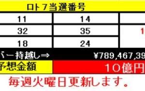 ロト6予想 1607回 (7/29)★Chance2億円