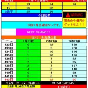 ロト7予想443回(10/29)BIGChance10億円