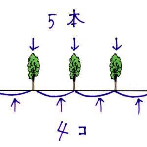 【サピックス4年生算数】   ~植木算のポイント~