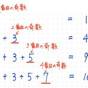 【日能研6年生算数】 数の性質 四角数