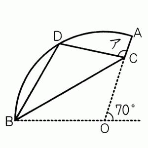 【算数コラム】 図形問題を解くのにセンスは必要か。