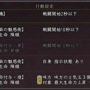 【英傑】羽柴秀吉の設定