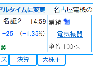 名古屋電機工業買い/20210622