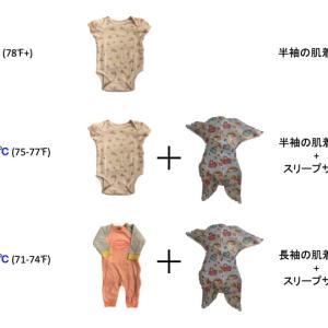 【赤ちゃん】夏の夜の温度対策はこれがベストだった!快適な室温や服装は?