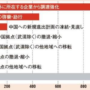 日本もやるべき、インバウンドとか関係ネー 「中国、新型コロナ問題の責任取れ」全世界1万人訴訟