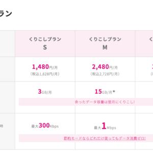 【1Mbps】インターネットを「UQモバイル節約モード」でまかないます