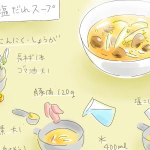 ネギ豚塩だれスープ