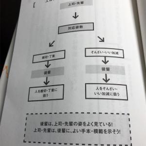 ディズニーの教育part4