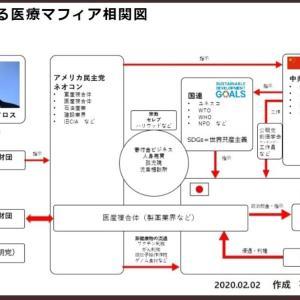日本が安全ではないと ご存知ですか?