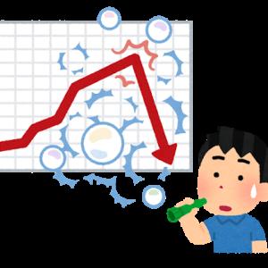 株が大暴落、経済も・・・