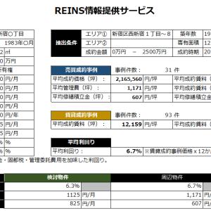 REINS 売買履歴・賃貸履歴提供サービス、ご活用ください