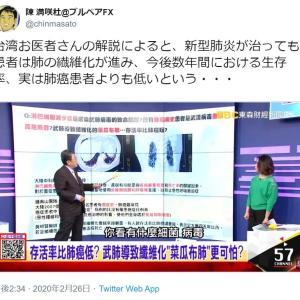 感染症の権威「新型コロナウイルスに感染すると肺が繊維化します。回復しても数年生きられるかどうかですね!」