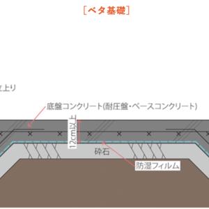 【基礎工事】ウェルネストホームは基礎からすごい!!