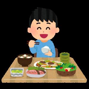 食事のあとは体温が上がります。食事誘発性熱産生。