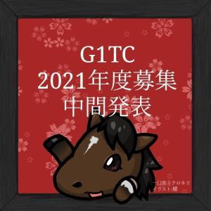 G1サラブレッドクラブ2021年度募集 第1回中間発表!(2021/06/16)