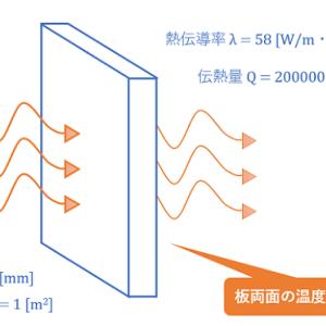 【伝熱工学の基礎】板間の温度差の求め方 計算例