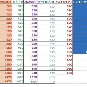 東武鉄道料金一覧表