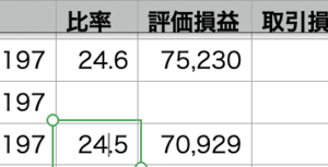 QQQ +0,24% > VOO +0.13% > 自分-0.57%