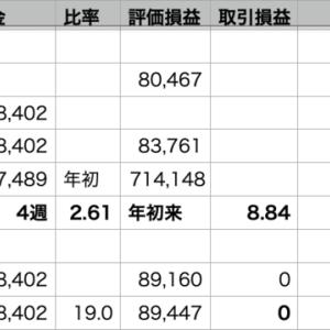 自分+0.73% > QQQ+0.66% > VOO+0.21%