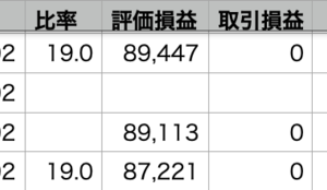 VOO-0.03% > 自分-0.28% > QQQ-0.43%