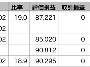 自分+0.39% > VOO-0.05% > QQQ-0.34%