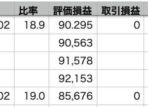 VOO+0.67% > QQQ_0.38% > 自分-0.59%