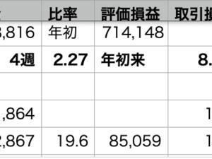 自分+0.34% > VOO+0.23% > QQQ-0.53%
