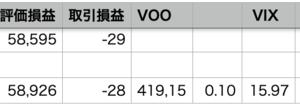 VOO+0.10% > 自分+0.05%