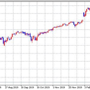 アメリカ株落下中