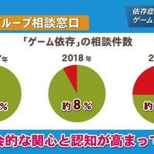 【香川】「ゲーム1日60分規制条例は違憲」 男子高校生、9月30日に香川県を提訴へ「貴重な学びの場を奪う」