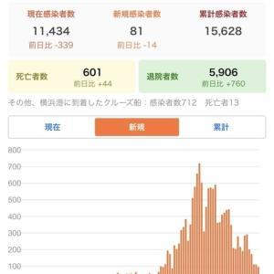日本は外出自粛要請だけ、罰則なし〜新型コロナウイルスへの対応〜